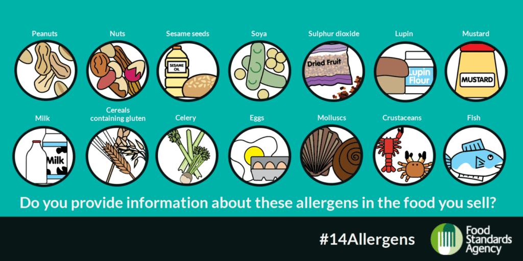 Allergen control - list of 14 main allergens